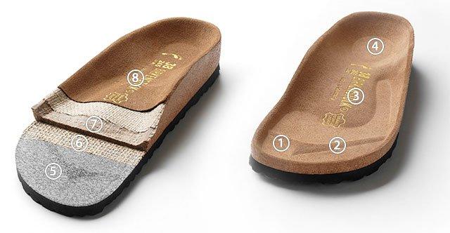 Birkenstock Sandals, Clogs and Shoes | Authorized Birkenstock Retailer - Boise, ID | Foot Dynamics