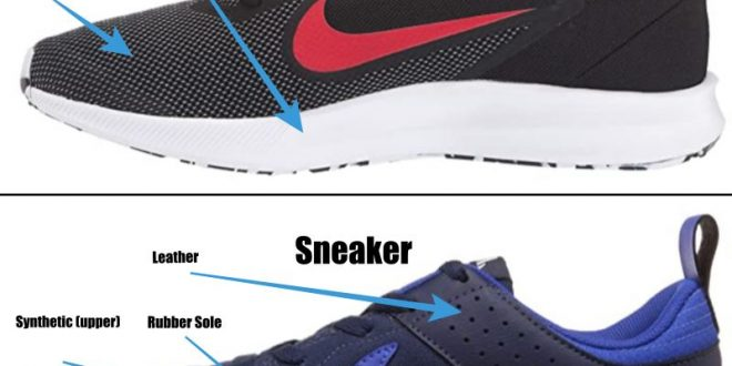 Difference between Sneakers and Running shoes - Answered